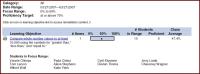 Sample_Learn_Focus_Report_Item.jpg