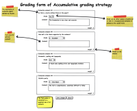 Grading form of Accumulative grading strategy.png