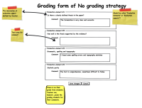 Grading form of No grading strategy.png