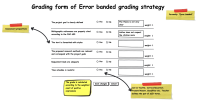 Grading form of Error banded grading strategy.png