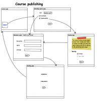 coursepublishing.png