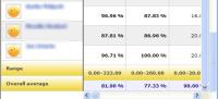Grades IE 8 Align Problem.jpg