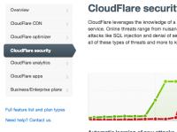 cloudflaremenu.png