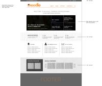 moodle.org-xy[desc].jpg