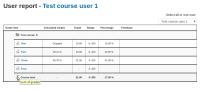 Sum of grades.png