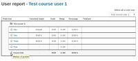 Median of grades.png