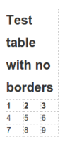 Table with allow borders disabled.png