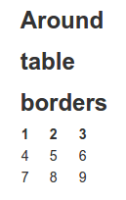 Table with around table border.png