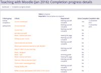completion progress details.png