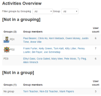 GroupDesciptionNOTVisible.png