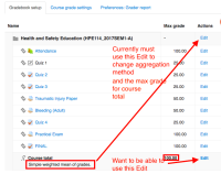 Moodle Gradebook - Use bottom Edit for Course Total Max Grade and Aggregation Method.png
